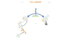 Copy of Bassnectar explains Dubstep