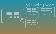 Belle Valley North