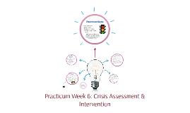2017 Pracitcum Week 6: Crisis Assessment and Intervention