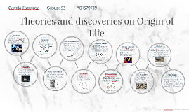 Theories on Origin of Life