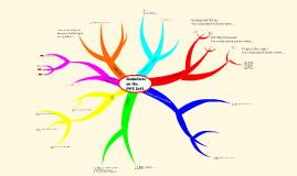 Copy of Mindmap