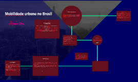 Mobilidade urbana no Brasil