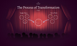 The Process of Transformation