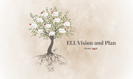ELL Vision and Plan