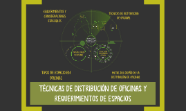 Copy of TÉCNICAS DE DISTRIBUCIÓN DE OFICINAS Y REQUERIMIENTOS DE ESP