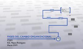 Copy of Copy of FASES DEL CAMBIO ORGANIZACIONAL