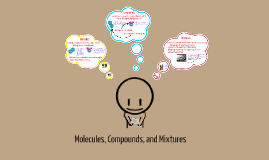 Copy of Molecules, Compounds, and Mixtures