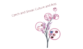 Czech and Sloac Culture and Arts