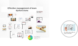 Copy of Effective management of team dysfunctions