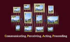 Copy of Communicating,perceiving,acting,proceeding