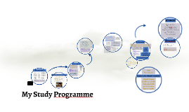Demands of a study programme