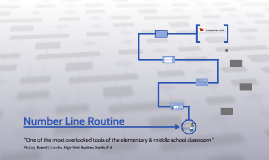 Number Line Routine