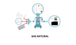 REFINACIÓN DE GAS