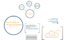 Romeo and juliet plot diagram by stefanie salvino on prezi paragraph writing ccuart Image collections