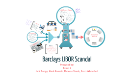 Barclays LIBOR Scandal - Leadership