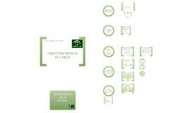 Copy of Autoevaluación_centros
