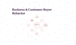 Business & Customer Buyer Behavior