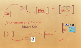 Jane Austen and Empire