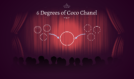 6 Degrees of Coco Chanel