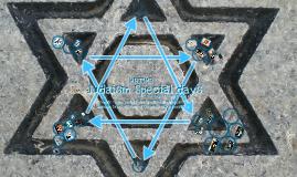 Jewish Special Days