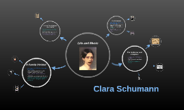 Clara Schumann: Life and Music
