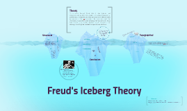 freud and iceberg theory Freud primarily subscribed to the idea that there are two energies that drive human behavior these two energies are sex – the pleasure principle and aggression.