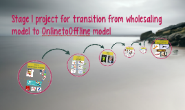 Stage 1 project for transition from wholesaling model to Onl