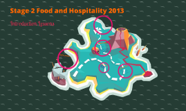Year 12 SACE Food and Hospitality 2013 Introduction Lessons