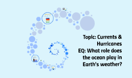Detailed Notes of Currents and Hurricanes