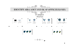 IDENTIFY AIR CADET AND RCAF OFFICER RANKS