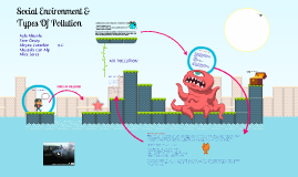 Social Environment & Types Of Pollutions