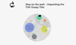 Unpacking the TOK Essay Title 2018