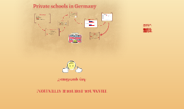 private schools in germany