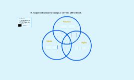 Folklore Venn Diagram