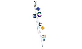 SAP 101 - 2013