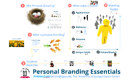 Copy of Personal Branding Essentials