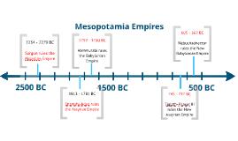 Meso Timeline
