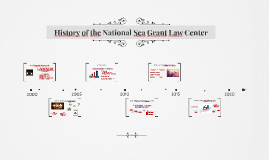 History of the National Sea Grant Law Center