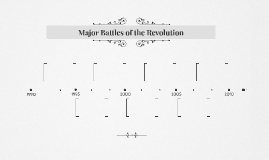 Major Battles of the Revolution