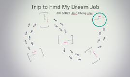 trip to find my dream