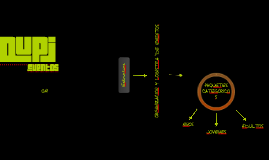 Estructura DUPI Eventos