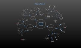 Futures Wheel