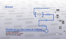 Modelo de Las Tres Líneas de Defensa
