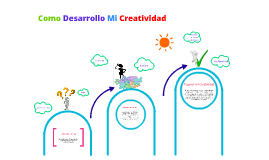 Como Desarrollo Mi Creatividad