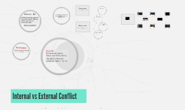 Conflict: Internal vs External Review (Eleven)