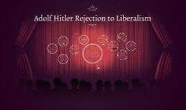 Adolf hitler rejection to liberalism