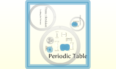 Yr 9 Revision -Periodic Table