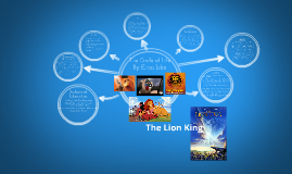 The Lion King Analysis