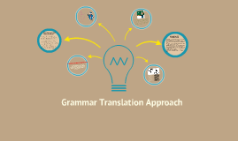 Grammar Translation Approach