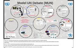 Model UN Debate SDL (MUN)